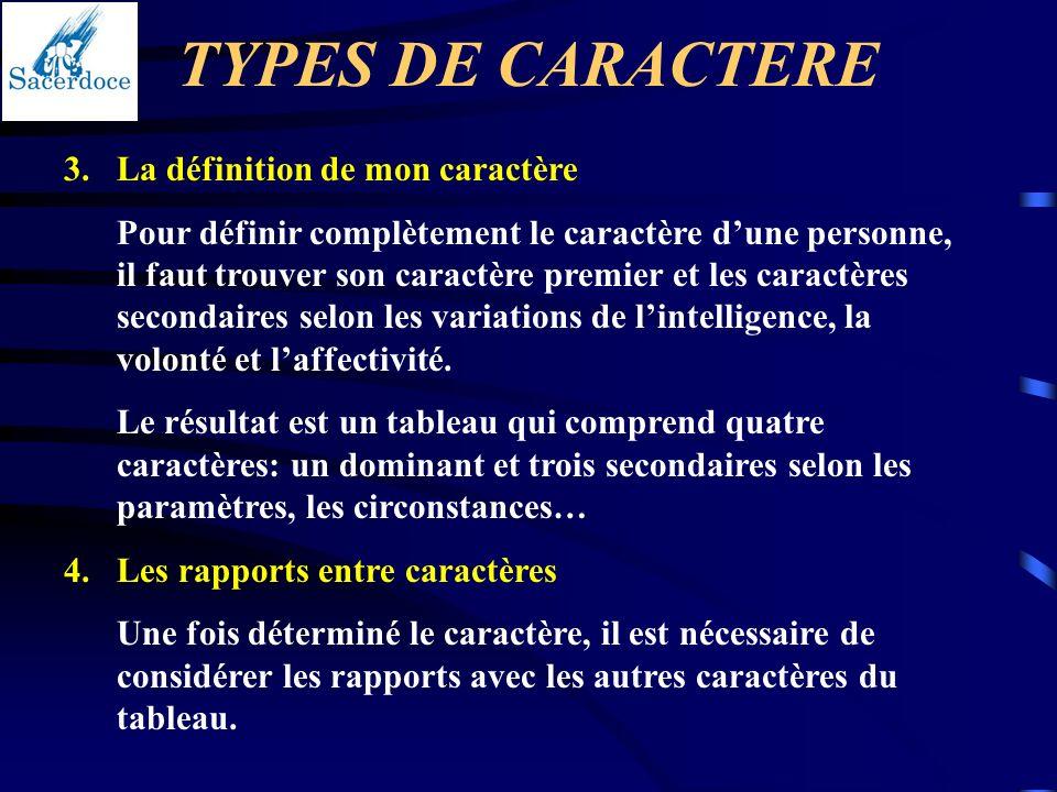TYPES DE CARACTERE 3.La définition de mon caractère Pour définir complètement le caractère dune personne, il faut trouver son caractère premier et les