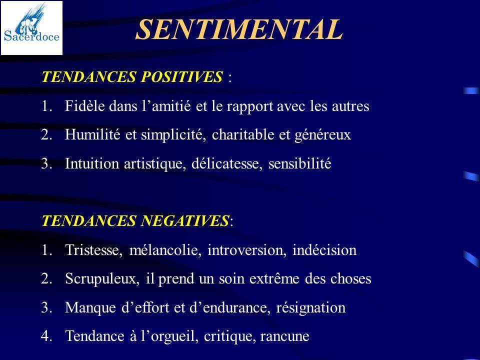 TENDANCES POSITIVES : 1.Fidèle dans lamitié et le rapport avec les autres 2.Humilité et simplicité, charitable et généreux 3.Intuition artistique, dél