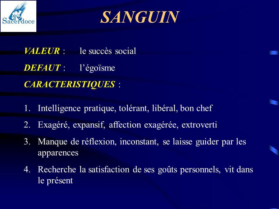 SANGUIN VALEUR :le succès social DEFAUT :légoïsme CARACTERISTIQUES : 1.Intelligence pratique, tolérant, libéral, bon chef 2.Exagéré, expansif, affecti