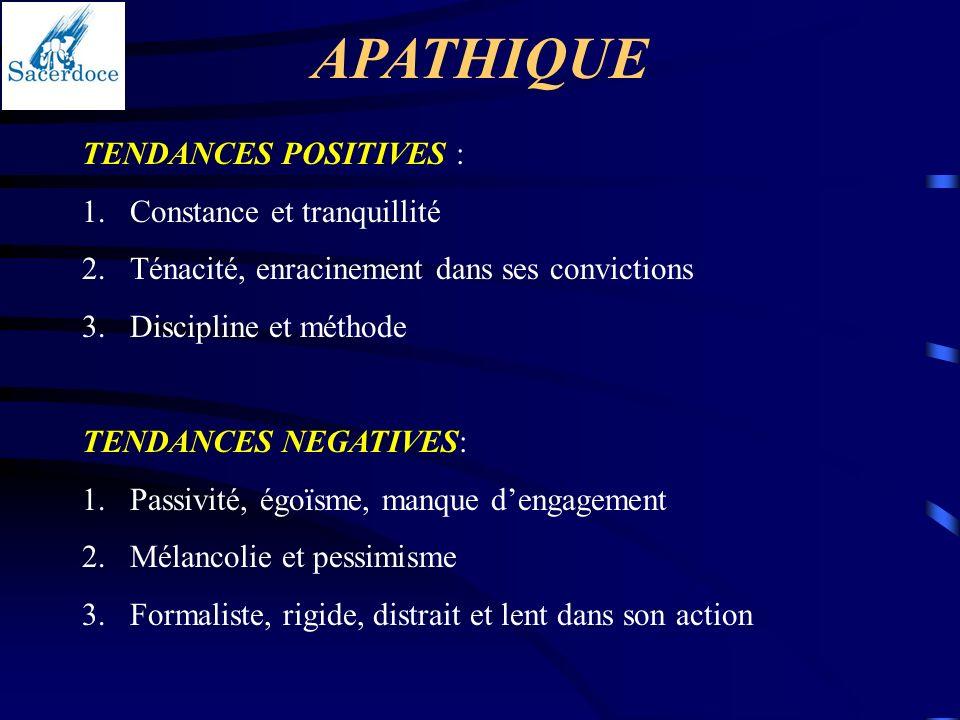 TENDANCES POSITIVES : 1.Constance et tranquillité 2.Ténacité, enracinement dans ses convictions 3.Discipline et méthode TENDANCES NEGATIVES: 1.Passivi