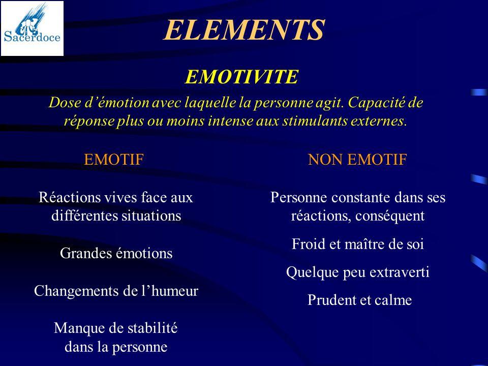 ELEMENTS EMOTIVITE Dose démotion avec laquelle la personne agit. Capacité de réponse plus ou moins intense aux stimulants externes. Réactions vives fa