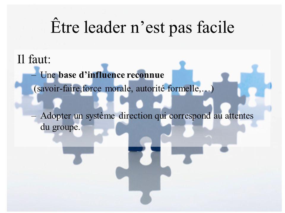 Être leader nest pas facile Il faut: –Une base dinfluence reconnue (savoir-faire,force morale, autorité formelle,…) –Adopter un système direction qui