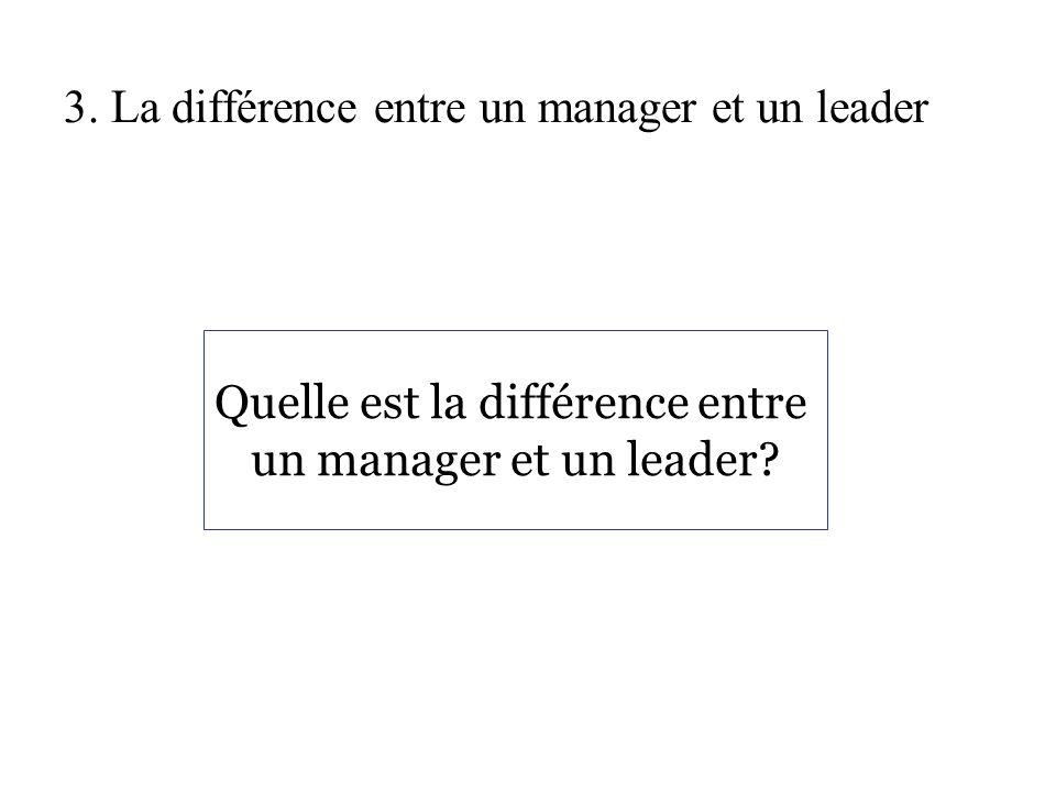 3. La différence entre un manager et un leader Quelle est la différence entre un manager et un leader?