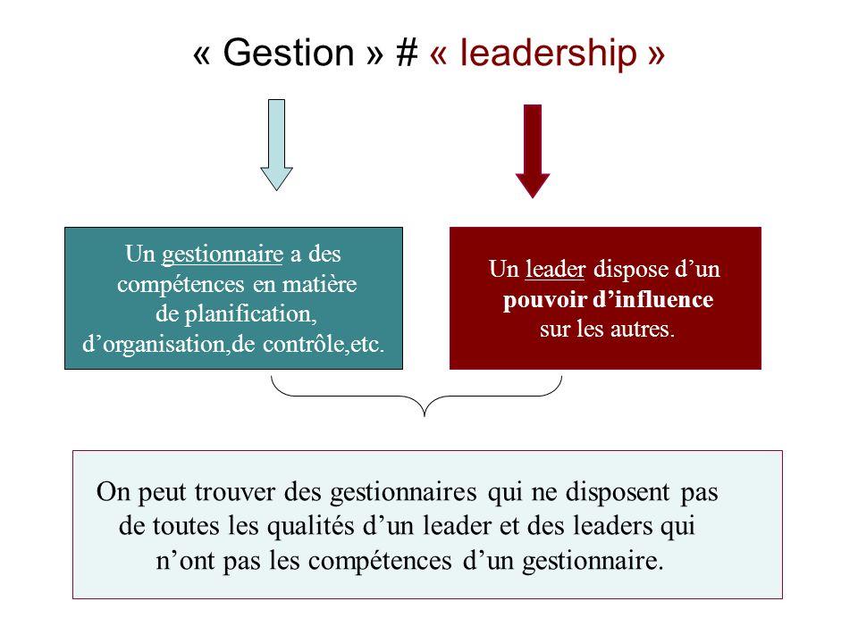 « Gestion » # « leadership » Un gestionnaire a des compétences en matière de planification, dorganisation,de contrôle,etc. Un leader dispose dun pouvo