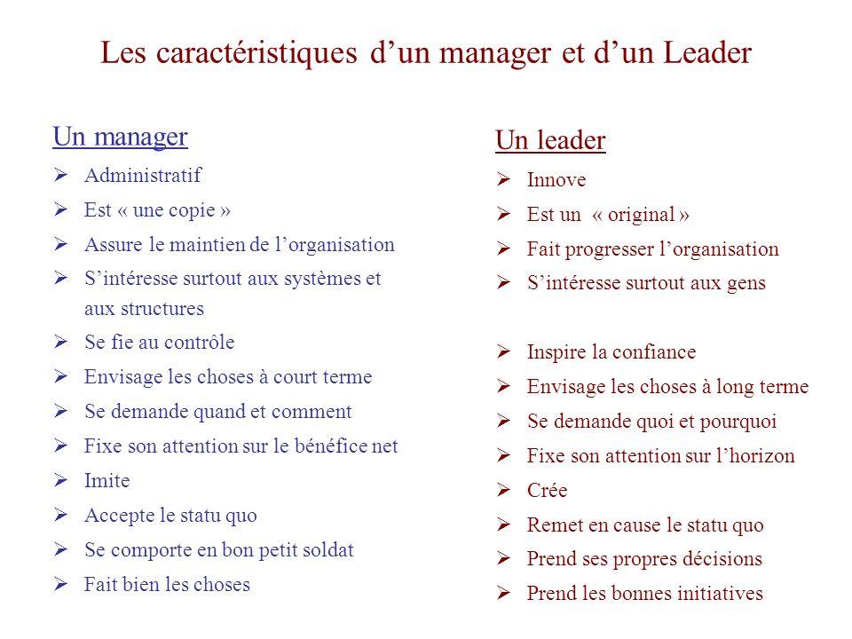 Les caractéristiques dun manager et dun Leader Un manager Administratif Est « une copie » Assure le maintien de lorganisation Sintéresse surtout aux s