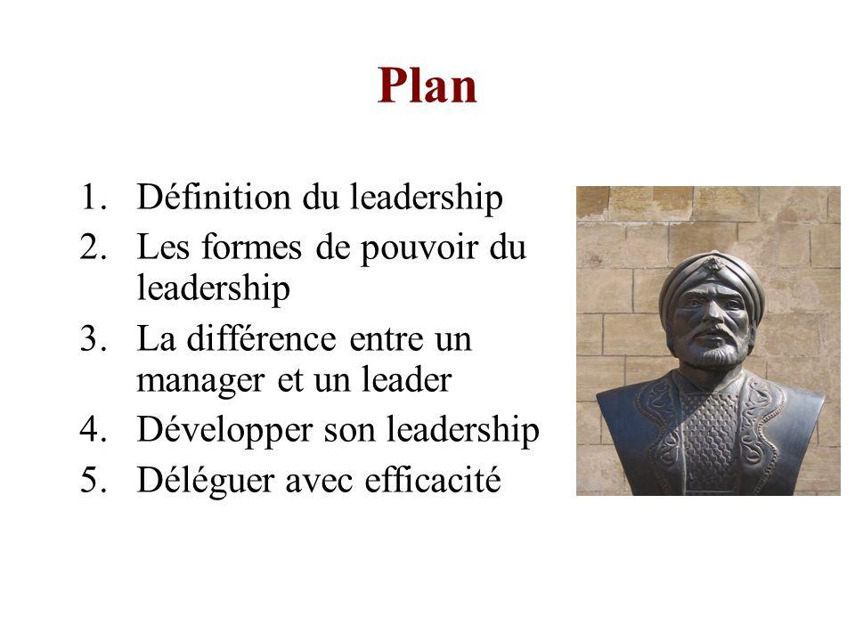 Plan 1.Définition du leadership 2.Les formes de pouvoir du leadership 3.La différence entre un manager et un leader 4.Développer son leadership 5.Délé
