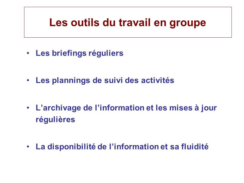 Les outils du travail en groupe Les briefings réguliers Les plannings de suivi des activités Larchivage de linformation et les mises à jour régulières