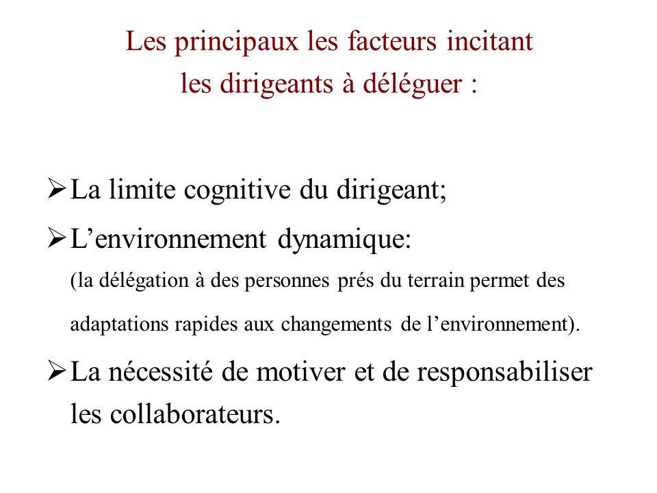 Les principaux les facteurs incitant les dirigeants à déléguer : La limite cognitive du dirigeant; Lenvironnement dynamique: (la délégation à des pers