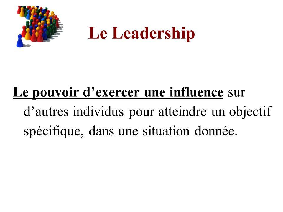 Être leader nest pas facile Il faut: –Une base dinfluence reconnue (savoir-faire,force morale, autorité formelle,…) –Adopter un système direction qui correspond au attentes du groupe.