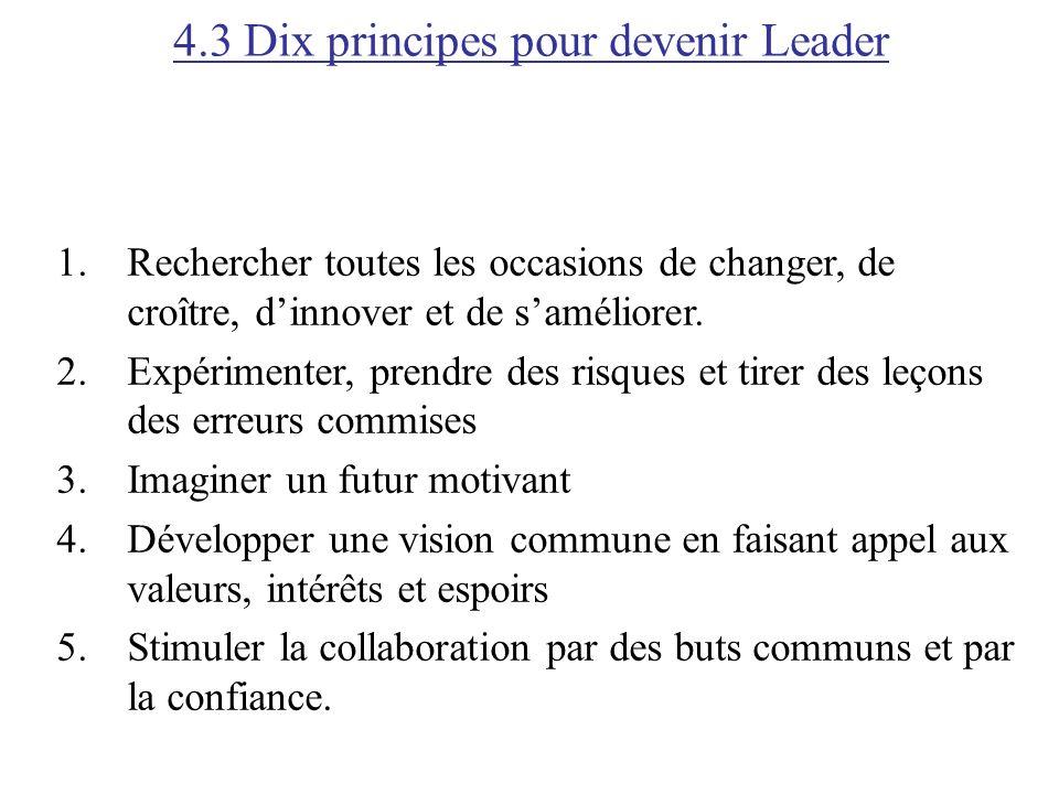 4.3 Dix principes pour devenir Leader 1.Rechercher toutes les occasions de changer, de croître, dinnover et de saméliorer. 2.Expérimenter, prendre des