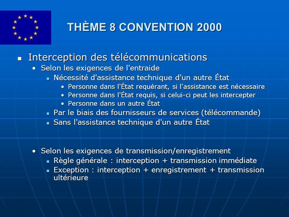 THÈME 8 CONVENTION 2000 Interception des télécommunications Interception des télécommunications Selon les exigences de l'entraideSelon les exigences d