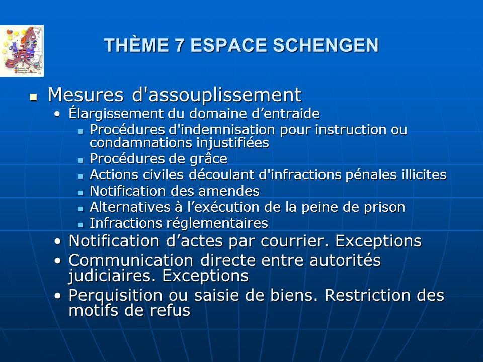 THÈME 7 ESPACE SCHENGEN Mesures d'assouplissement Mesures d'assouplissement Élargissement du domaine dentraideÉlargissement du domaine dentraide Procé