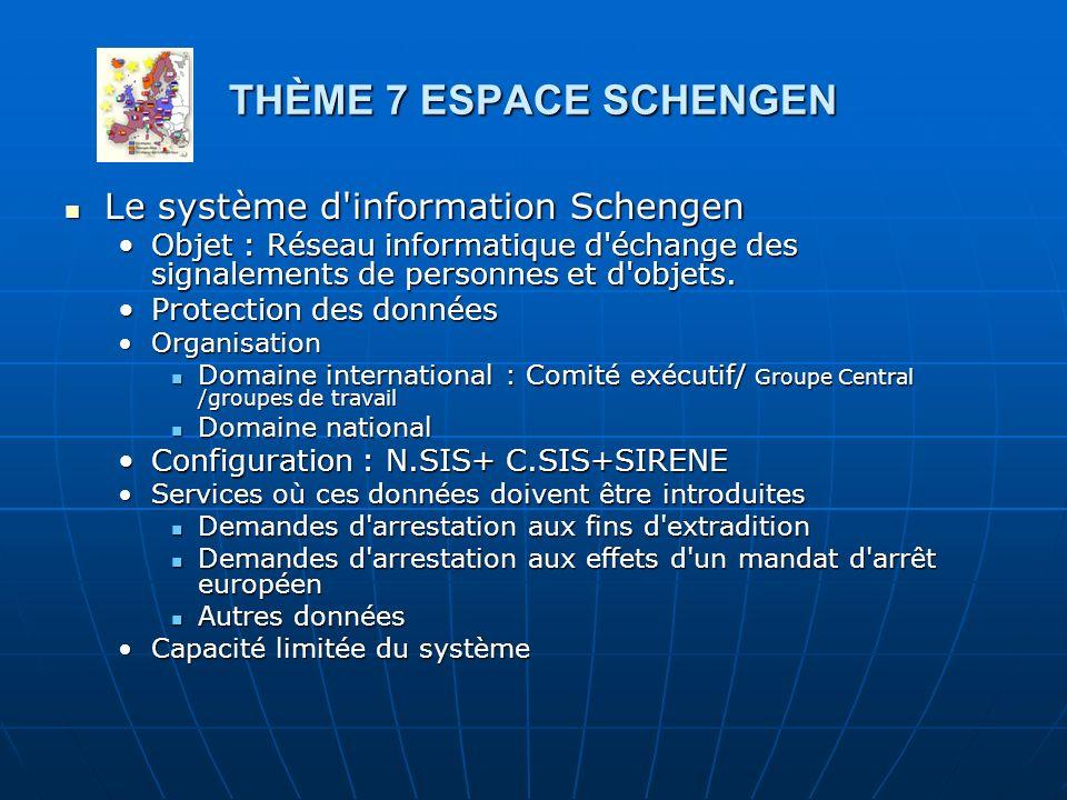 THÈME 7 ESPACE SCHENGEN Le système d'information Schengen Le système d'information Schengen Objet : Réseau informatique d'échange des signalements de