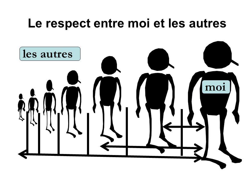 Le respect entre moi et les autres moi les autres