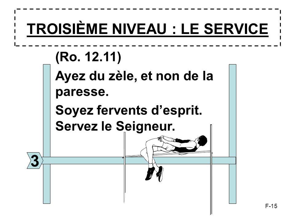 F-15 TROISIÈME NIVEAU : LE SERVICE 3 (Ro. 12.11) Ayez du zèle, et non de la paresse. Soyez fervents desprit. Servez le Seigneur.