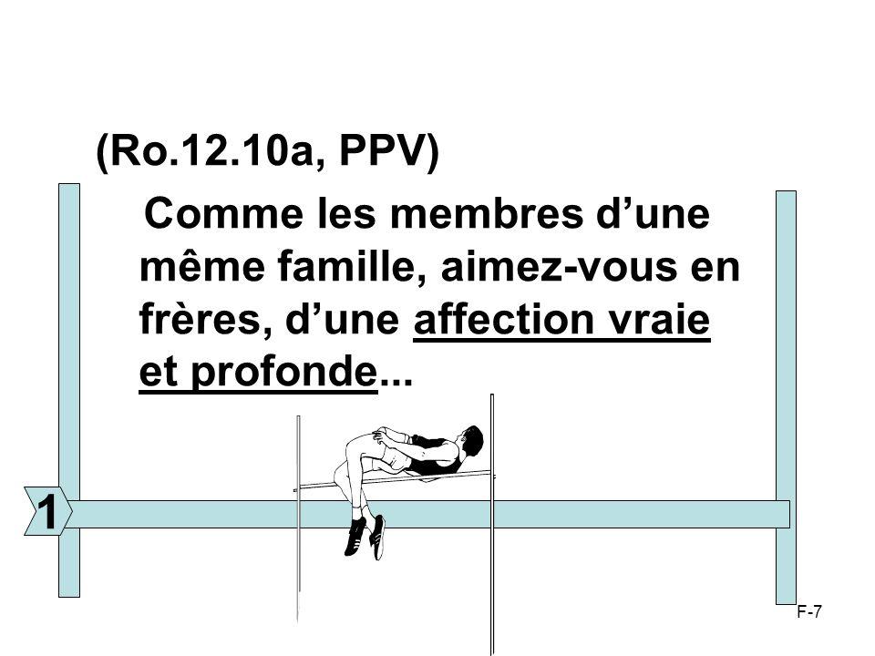 F-7 (Ro.12.10a, PPV) Comme les membres dune même famille, aimez-vous en frères, dune affection vraie et profonde... 1