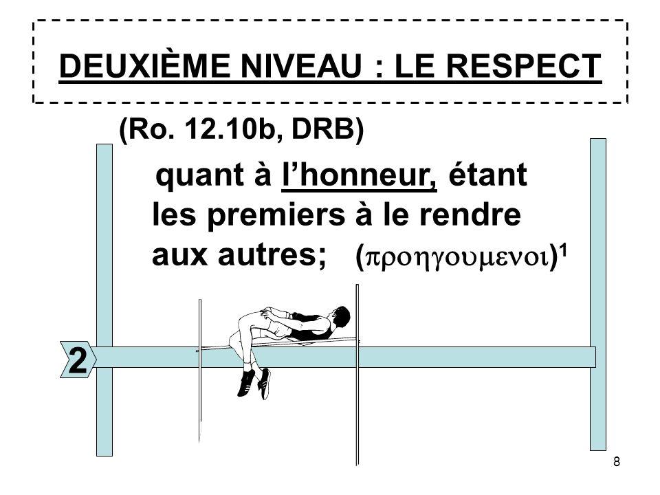 8 DEUXIÈME NIVEAU : LE RESPECT 2 (Ro. 12.10b, DRB) quant à lhonneur, étant les premiers à le rendre aux autres; ( ) 1