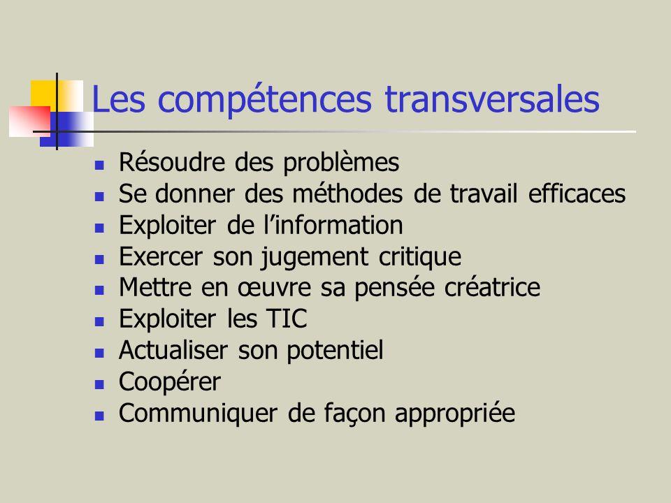 Les compétences transversales Résoudre des problèmes Se donner des méthodes de travail efficaces Exploiter de linformation Exercer son jugement critiq