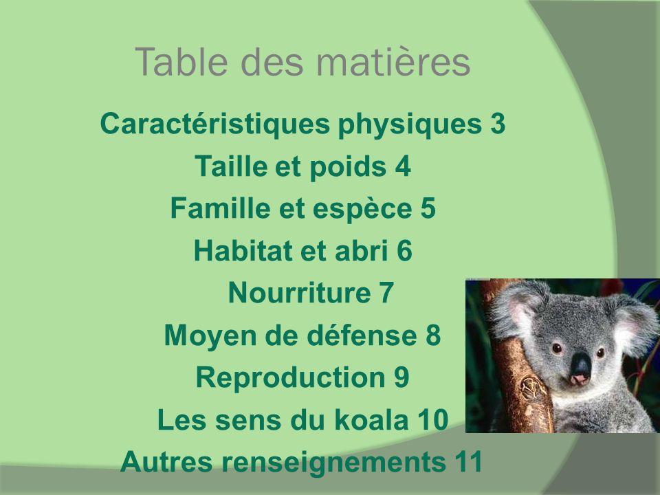 Table des matières Caractéristiques physiques 3 Taille et poids 4 Famille et espèce 5 Habitat et abri 6 Nourriture 7 Moyen de défense 8 Reproduction 9