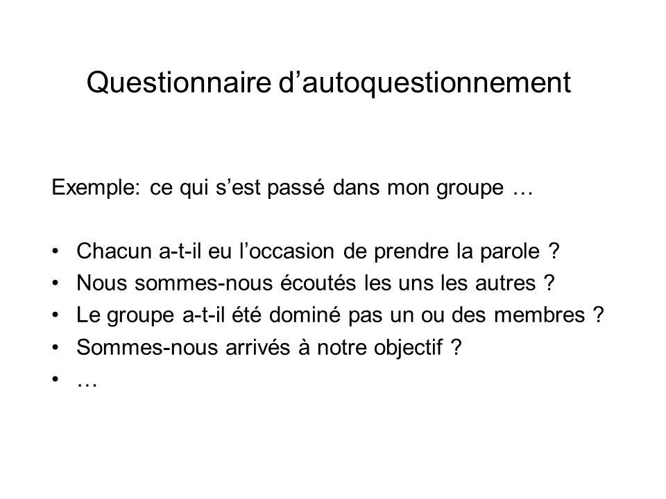 Questionnaire dautoquestionnement Exemple: ce qui sest passé dans mon groupe … Chacun a-t-il eu loccasion de prendre la parole ? Nous sommes-nous écou