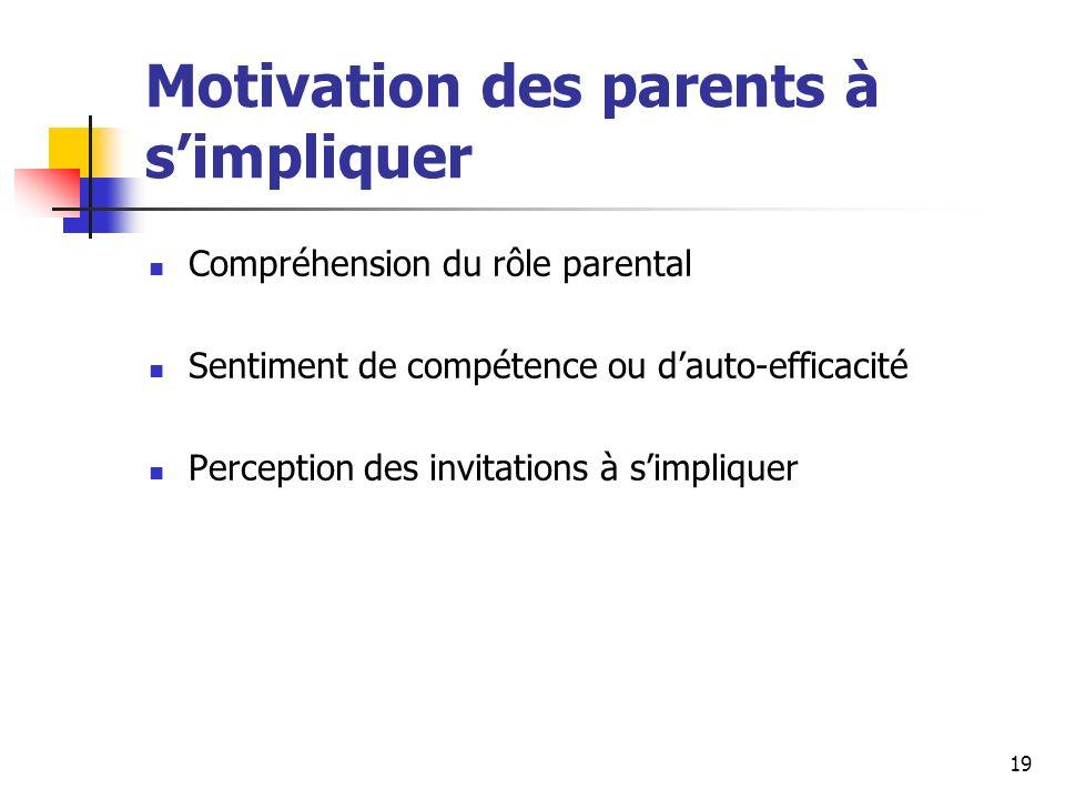 19 Motivation des parents à simpliquer Compréhension du rôle parental Sentiment de compétence ou dauto-efficacité Perception des invitations à simpliquer