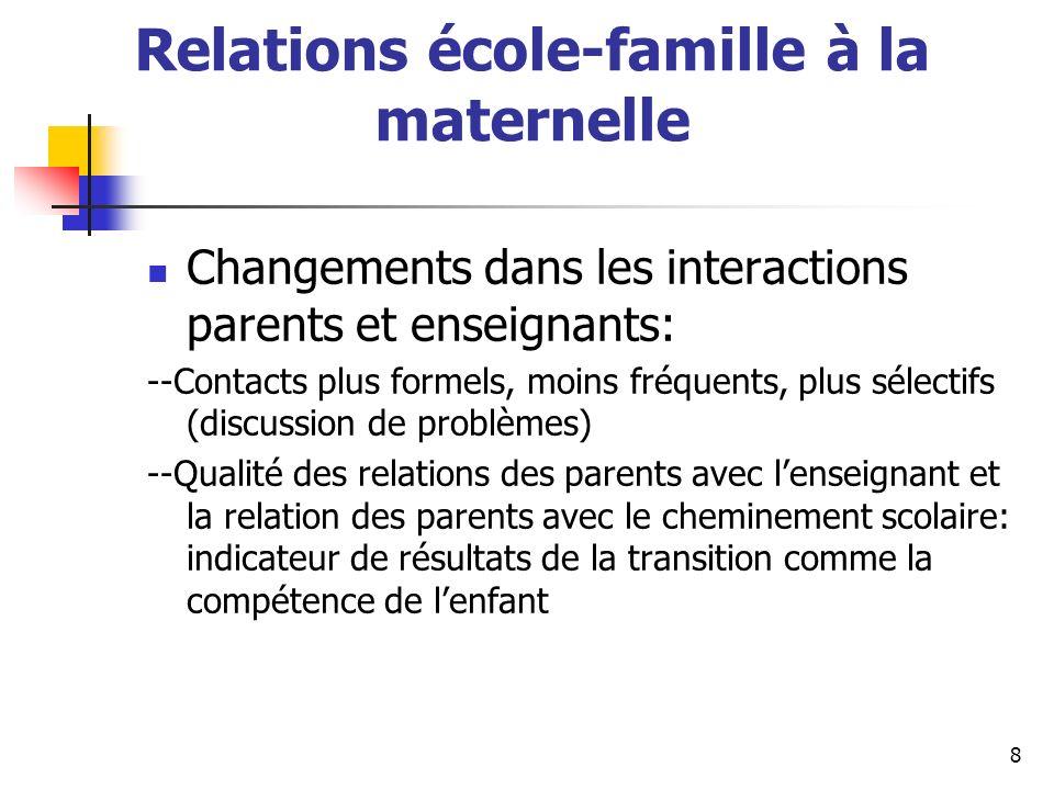 8 Relations école-famille à la maternelle Changements dans les interactions parents et enseignants: --Contacts plus formels, moins fréquents, plus sélectifs (discussion de problèmes) --Qualité des relations des parents avec lenseignant et la relation des parents avec le cheminement scolaire: indicateur de résultats de la transition comme la compétence de lenfant