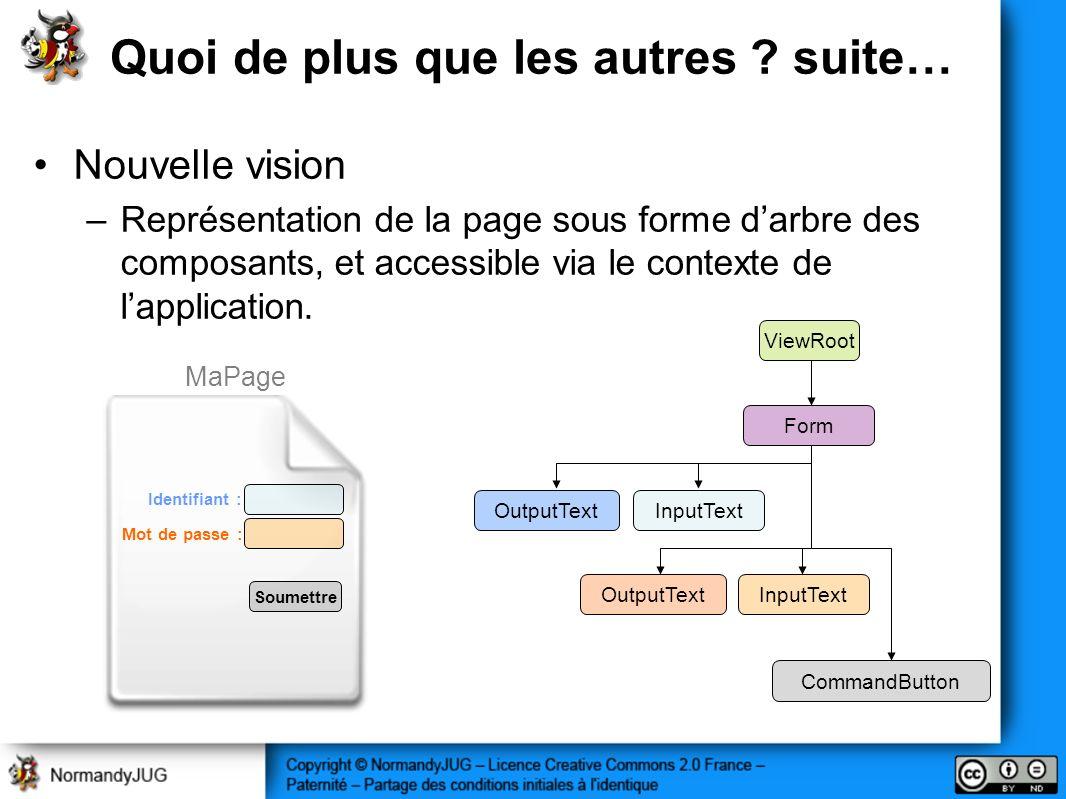 Quoi de plus que les autres ? suite… Nouvelle vision –Représentation de la page sous forme darbre des composants, et accessible via le contexte de lap