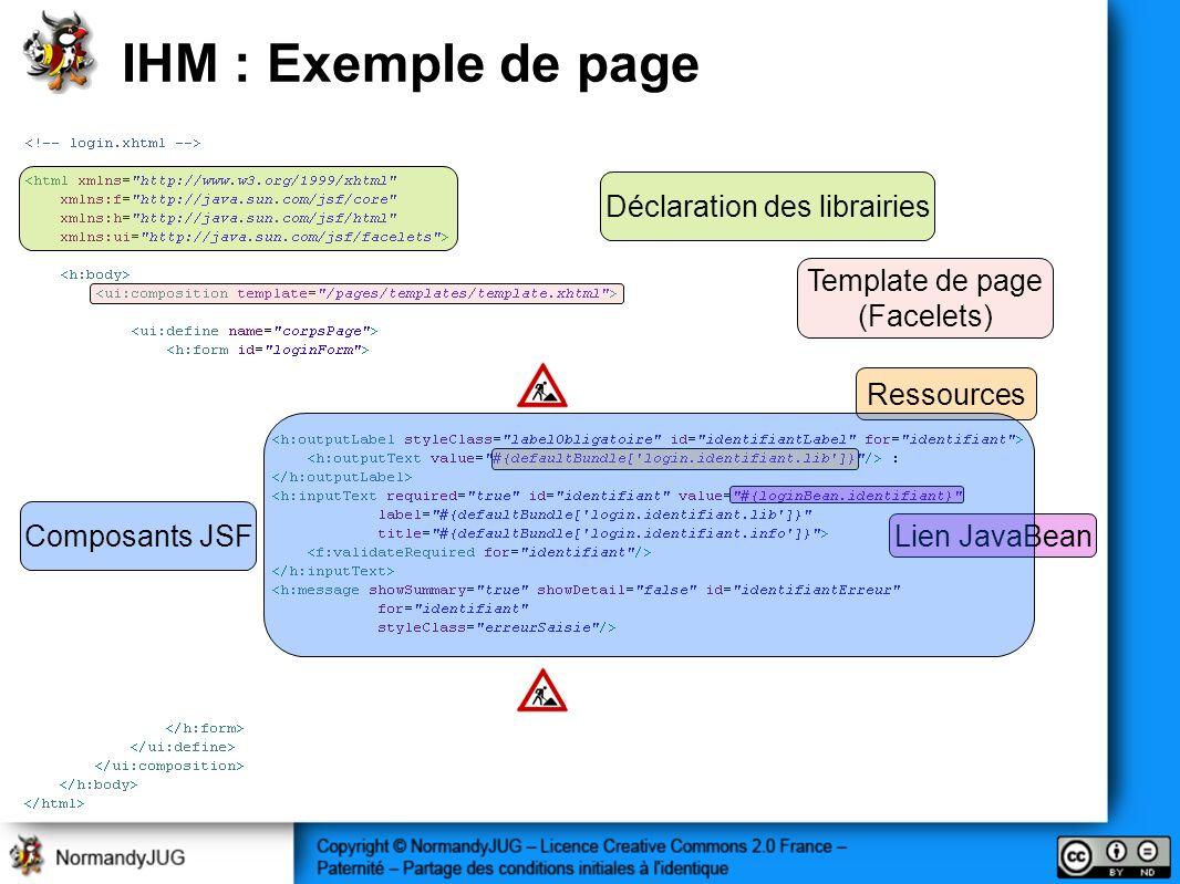 Composants JSF IHM : Exemple de page Déclaration des librairies Template de page (Facelets) Ressources Lien JavaBean