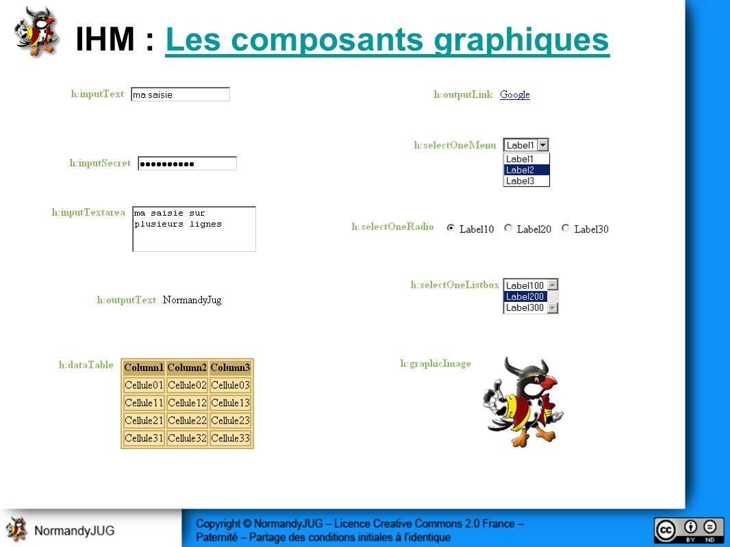 IHM : Les composants graphiquesLes composants graphiques