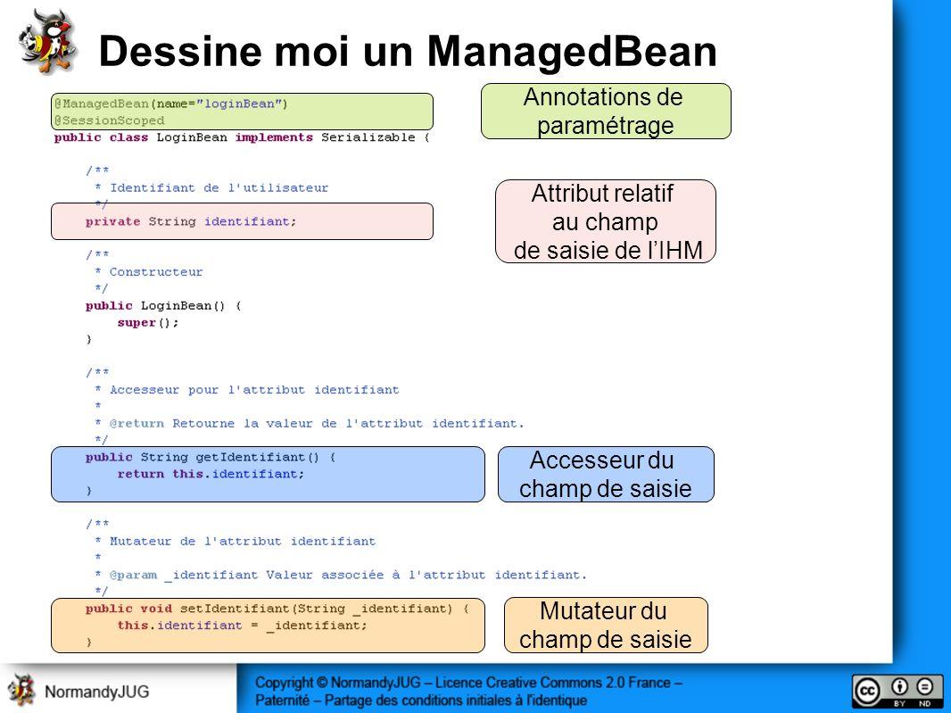 Dessine moi un ManagedBean Annotations de paramétrage Attribut relatif au champ de saisie de lIHM Accesseur du champ de saisie Mutateur du champ de sa