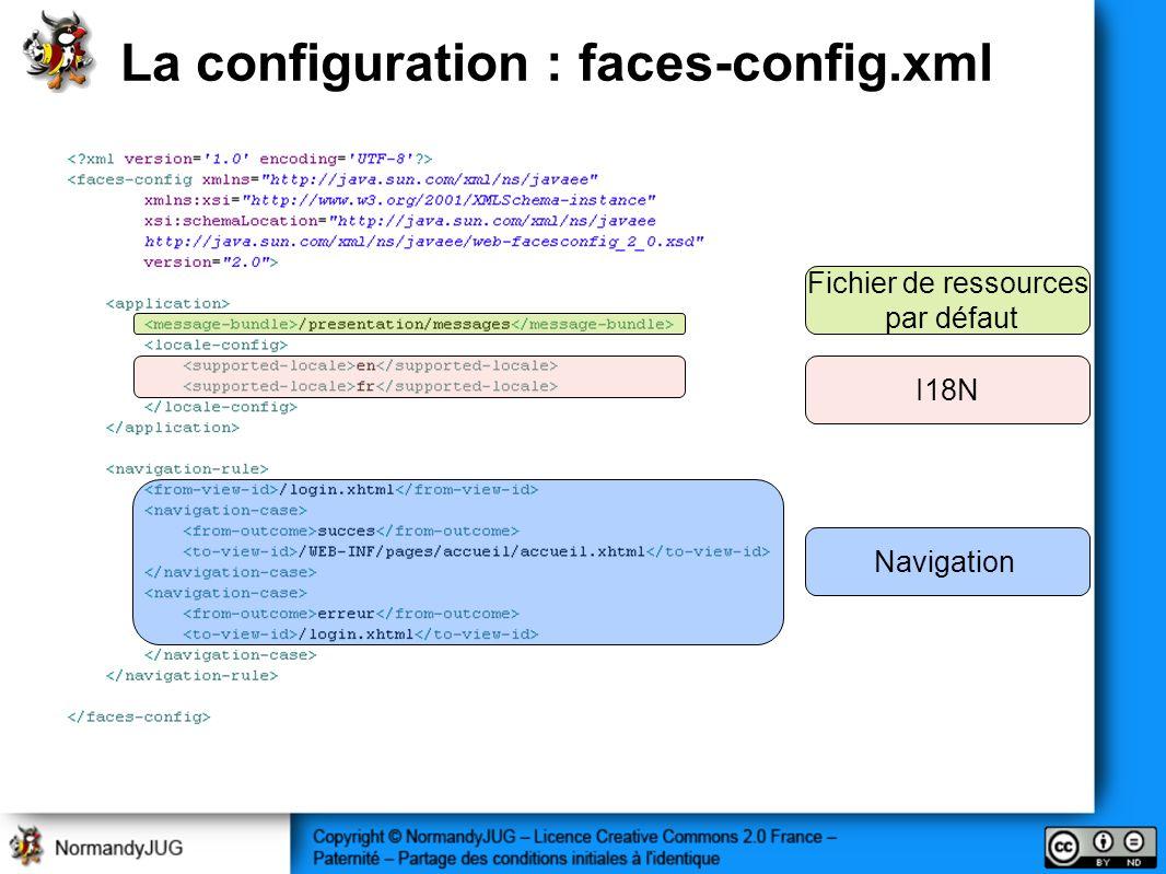 La configuration : faces-config.xml Fichier de ressources par défaut Navigation I18N