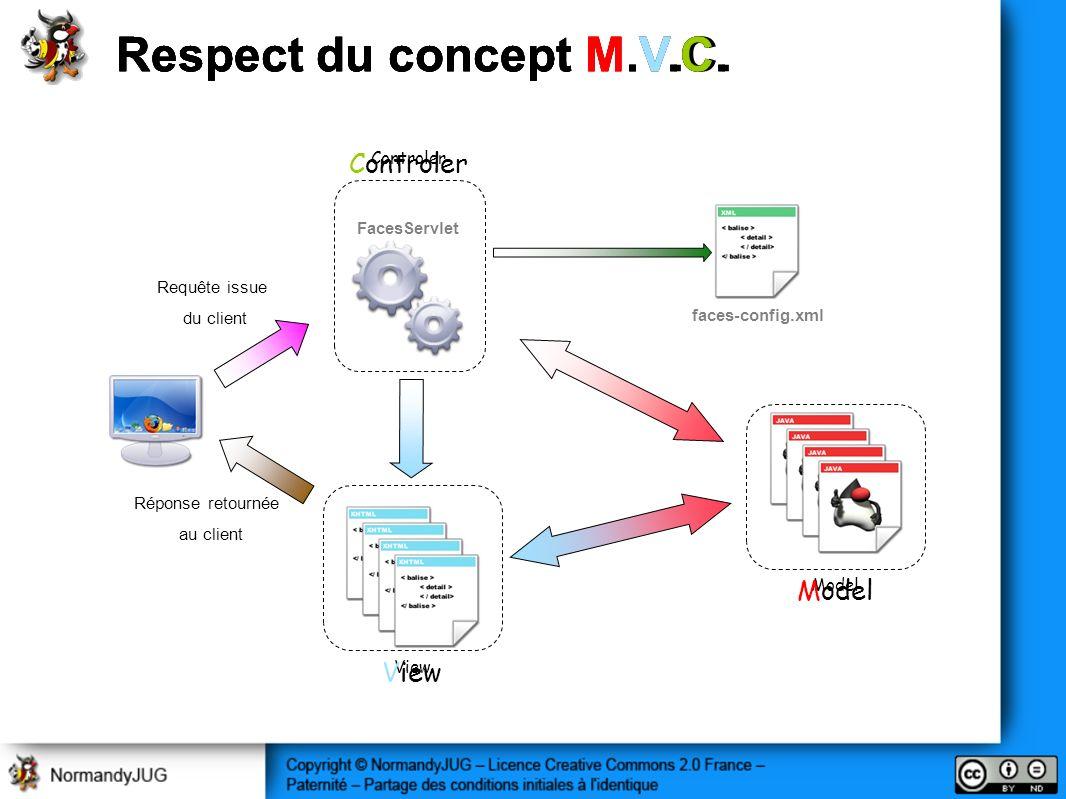 Respect du concept M.V.C. Réponse retournée au client Requête issue du client Controler FacesServlet View Model faces-config.xml Controler Model View