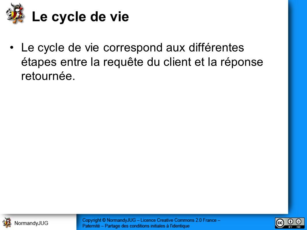 Le cycle de vie Le cycle de vie correspond aux différentes étapes entre la requête du client et la réponse retournée.