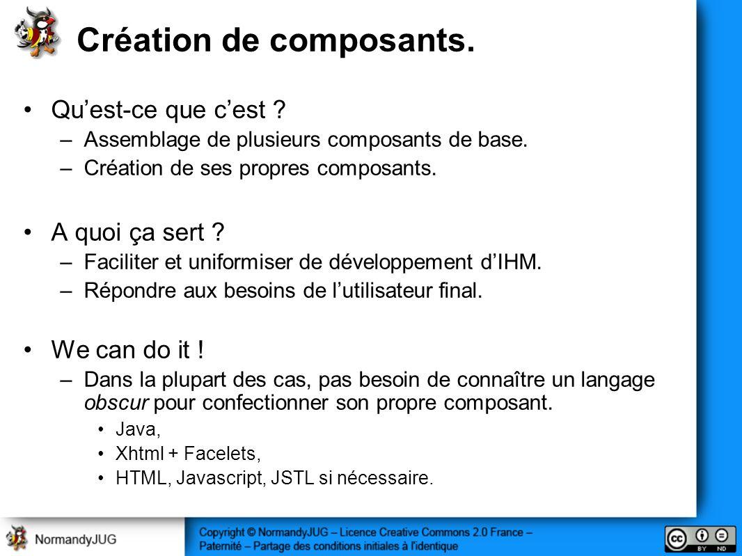 Création de composants. Quest-ce que cest ? –Assemblage de plusieurs composants de base. –Création de ses propres composants. A quoi ça sert ? –Facili