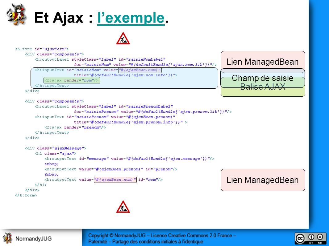 Et Ajax : lexemple.lexemple Balise AJAX Lien ManagedBean Champ de saisie