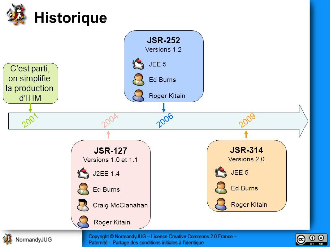 Historique 2001 Cest parti, on simplifie la production dIHM 2006 JSR-252 Versions 1.2 Roger Kitain Ed Burns JEE 5 2009 JSR-314 Versions 2.0 Ed Burns JEE 5 Roger Kitain 2004 JSR-127 Versions 1.0 et 1.1 Ed Burns Craig McClanahan J2EE 1.4 Roger Kitain