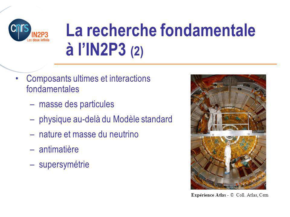 ______________________________________________ La recherche fondamentale à lIN2P3 (2) Composants ultimes et interactions fondamentales –masse des particules –physique au-delà du Modèle standard –nature et masse du neutrino –antimatière –supersymétrie Expérience Atlas - © Coll.