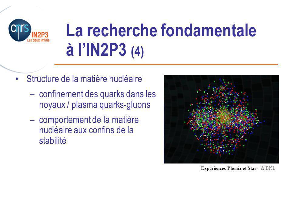 ______________________________________________ La recherche fondamentale à lIN2P3 (4) Structure de la matière nucléaire –confinement des quarks dans les noyaux / plasma quarks-gluons –comportement de la matière nucléaire aux confins de la stabilité Expériences Phenix et Star - © BNL