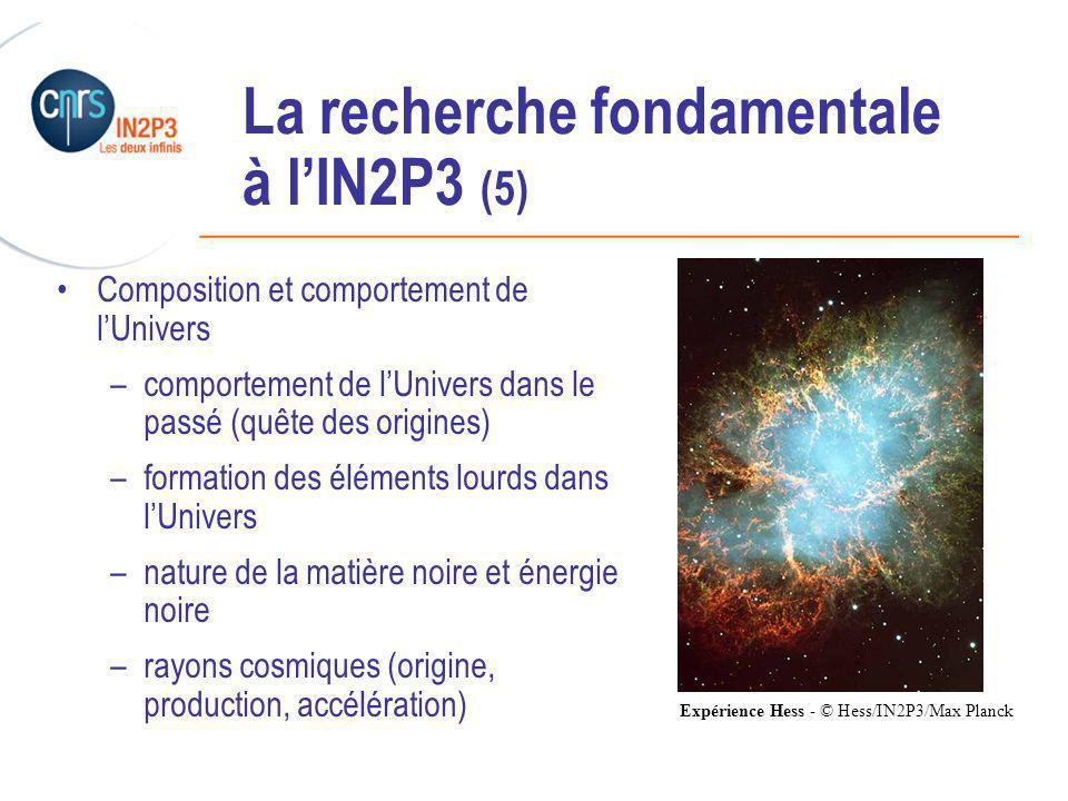 ______________________________________________ La recherche fondamentale à lIN2P3 (5) Composition et comportement de lUnivers –comportement de lUnivers dans le passé (quête des origines) –formation des éléments lourds dans lUnivers –nature de la matière noire et énergie noire –rayons cosmiques (origine, production, accélération) Expérience Hess - © Hess/IN2P3/Max Planck