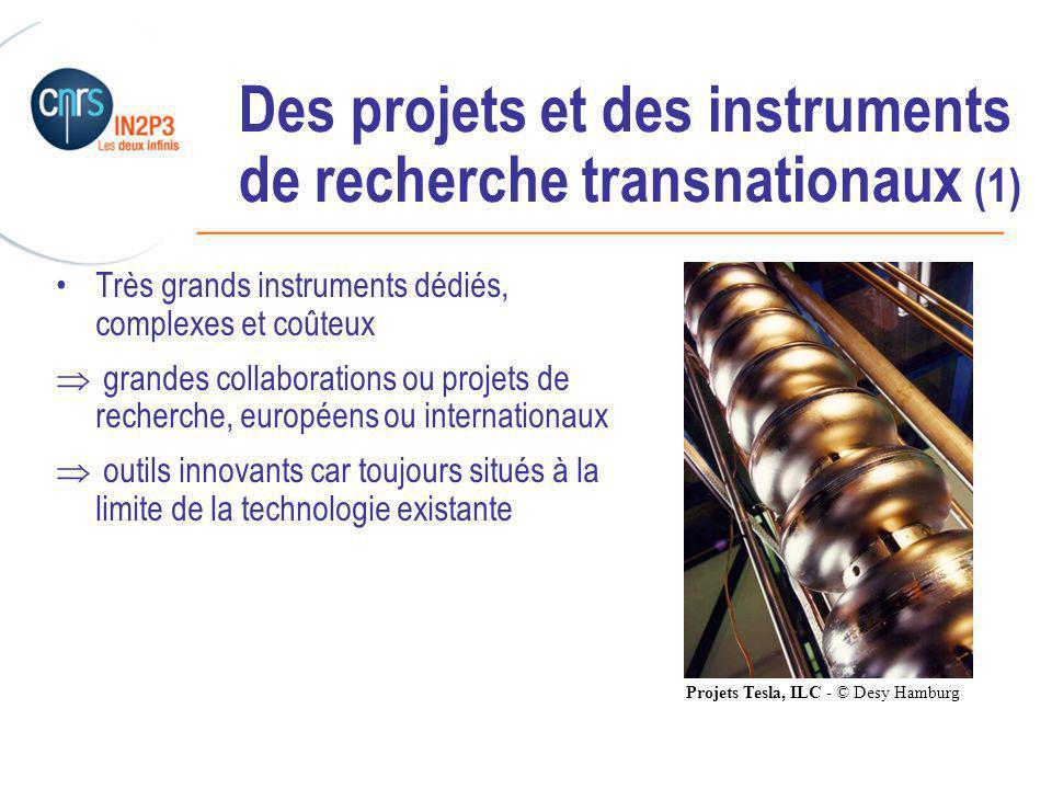______________________________________________ Des projets et des instruments de recherche transnationaux (1) Très grands instruments dédiés, complexes et coûteux grandes collaborations ou projets de recherche, européens ou internationaux outils innovants car toujours situés à la limite de la technologie existante Projets Tesla, ILC - © Desy Hamburg