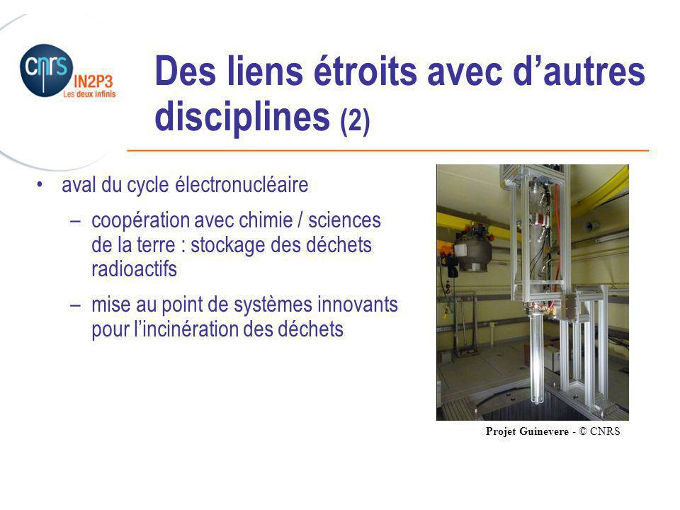 ______________________________________________ Des liens étroits avec dautres disciplines (2) aval du cycle électronucléaire –coopération avec chimie / sciences de la terre : stockage des déchets radioactifs –mise au point de systèmes innovants pour lincinération des déchets Projet Guinevere - © CNRS