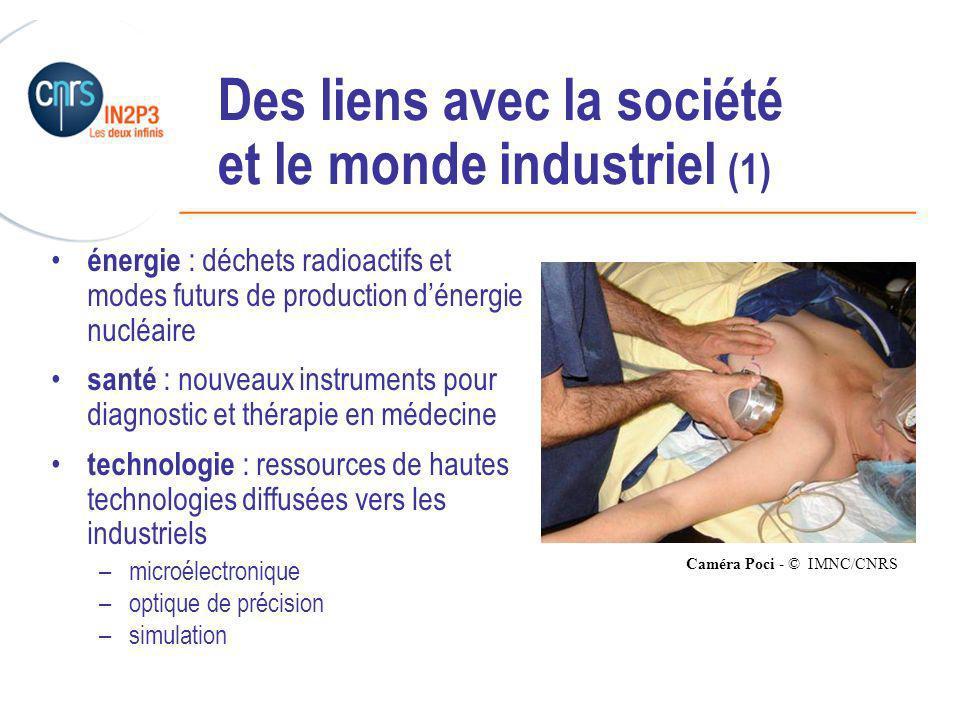 ______________________________________________ Des liens avec la société et le monde industriel (1) énergie : déchets radioactifs et modes futurs de production dénergie nucléaire santé : nouveaux instruments pour diagnostic et thérapie en médecine technologie : ressources de hautes technologies diffusées vers les industriels –microélectronique –optique de précision –simulation Caméra Poci - © IMNC/CNRS