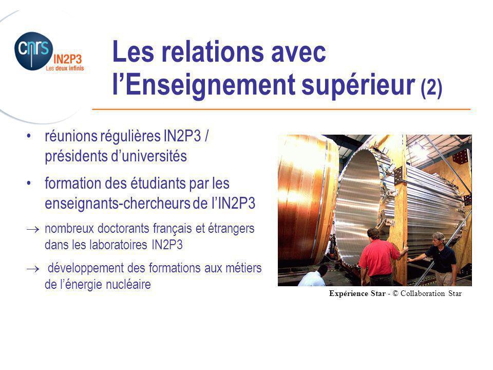______________________________________________ Les relations avec lEnseignement supérieur (2) réunions régulières IN2P3 / présidents duniversités formation des étudiants par les enseignants-chercheurs de lIN2P3 nombreux doctorants français et étrangers dans les laboratoires IN2P3 développement des formations aux métiers de lénergie nucléaire Expérience Star - © Collaboration Star