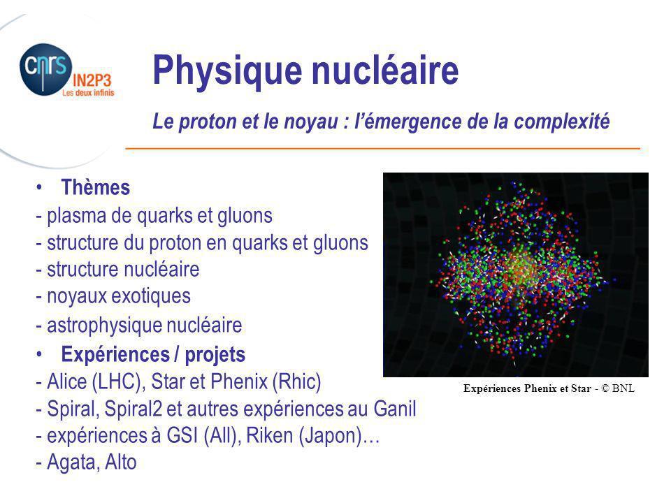 ______________________________________________ Physique nucléaire Le proton et le noyau : lémergence de la complexité Thèmes - plasma de quarks et gluons - structure du proton en quarks et gluons - structure nucléaire - noyaux exotiques - astrophysique nucléaire Expériences / projets - Alice (LHC), Star et Phenix (Rhic) - Spiral, Spiral2 et autres expériences au Ganil - expériences à GSI (All), Riken (Japon)… - Agata, Alto Expériences Phenix et Star - © BNL