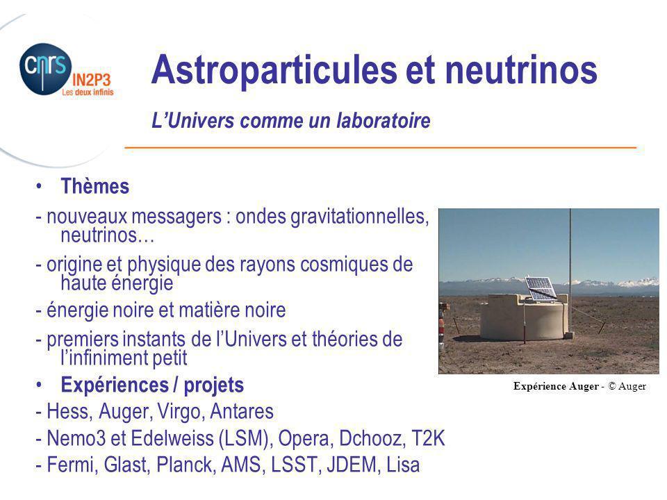 ______________________________________________ Astroparticules et neutrinos LUnivers comme un laboratoire Thèmes - nouveaux messagers : ondes gravitationnelles, neutrinos… - origine et physique des rayons cosmiques de haute énergie - énergie noire et matière noire - premiers instants de lUnivers et théories de linfiniment petit Expériences / projets - Hess, Auger, Virgo, Antares - Nemo3 et Edelweiss (LSM), Opera, Dchooz, T2K - Fermi, Glast, Planck, AMS, LSST, JDEM, Lisa Expérience Auger - © Auger