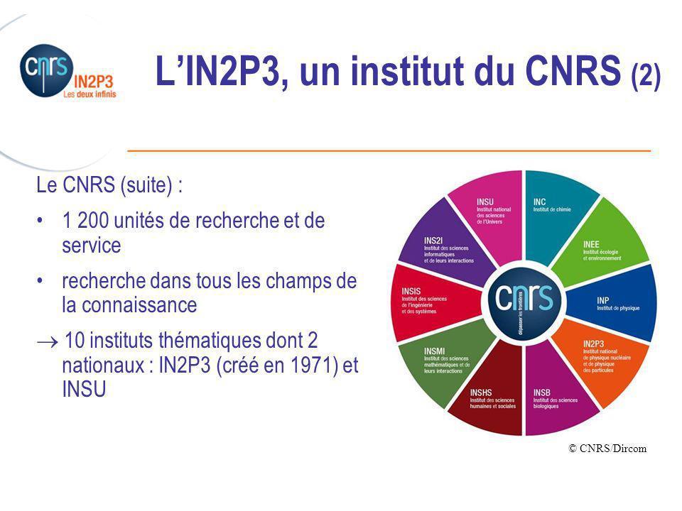 ______________________________________________ LIN2P3, un institut du CNRS (2) Le CNRS (suite) : 1 200 unités de recherche et de service recherche dans tous les champs de la connaissance 10 instituts thématiques dont 2 nationaux : IN2P3 (créé en 1971) et INSU © CNRS/Dircom