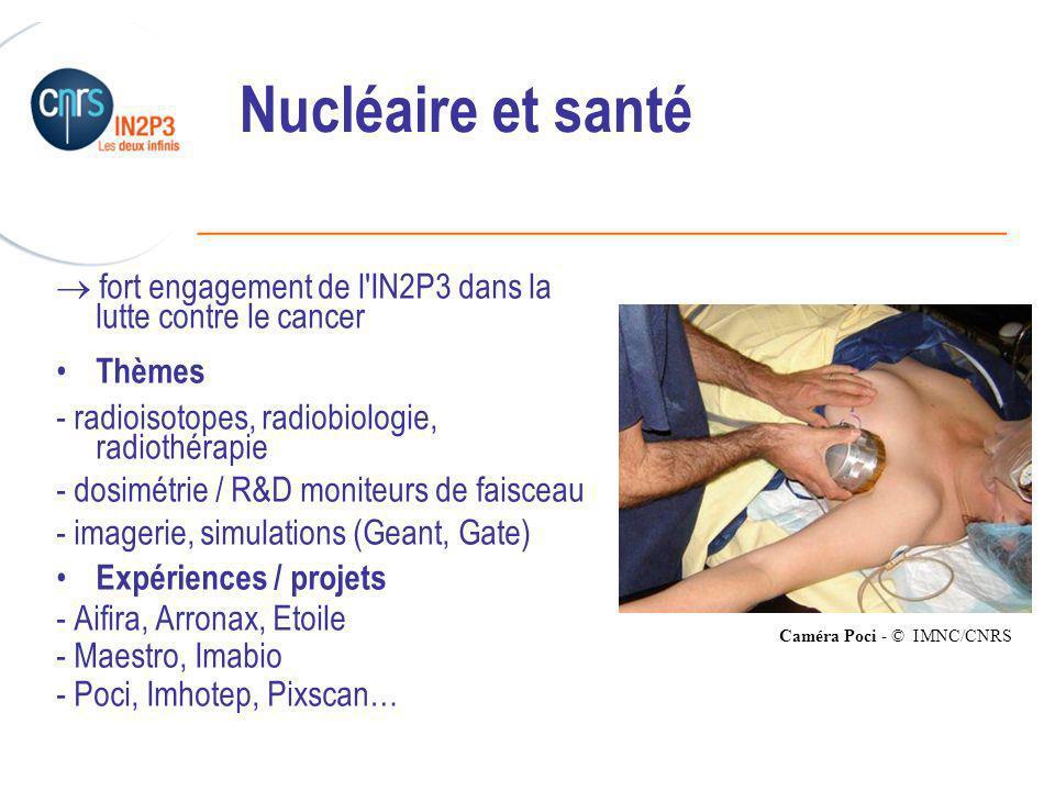 ______________________________________________ Nucléaire et santé fort engagement de l IN2P3 dans la lutte contre le cancer Thèmes - radioisotopes, radiobiologie, radiothérapie - dosimétrie / R&D moniteurs de faisceau - imagerie, simulations (Geant, Gate) Expériences / projets - Aifira, Arronax, Etoile - Maestro, Imabio - Poci, Imhotep, Pixscan… Caméra Poci - © IMNC/CNRS
