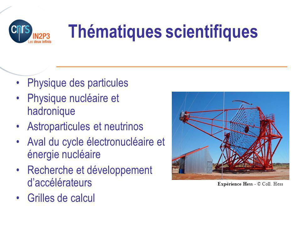 ______________________________________________ Thématiques scientifiques Physique des particules Physique nucléaire et hadronique Astroparticules et neutrinos Aval du cycle électronucléaire et énergie nucléaire Recherche et développement daccélérateurs Grilles de calcul Expérience Hess - © Coll.