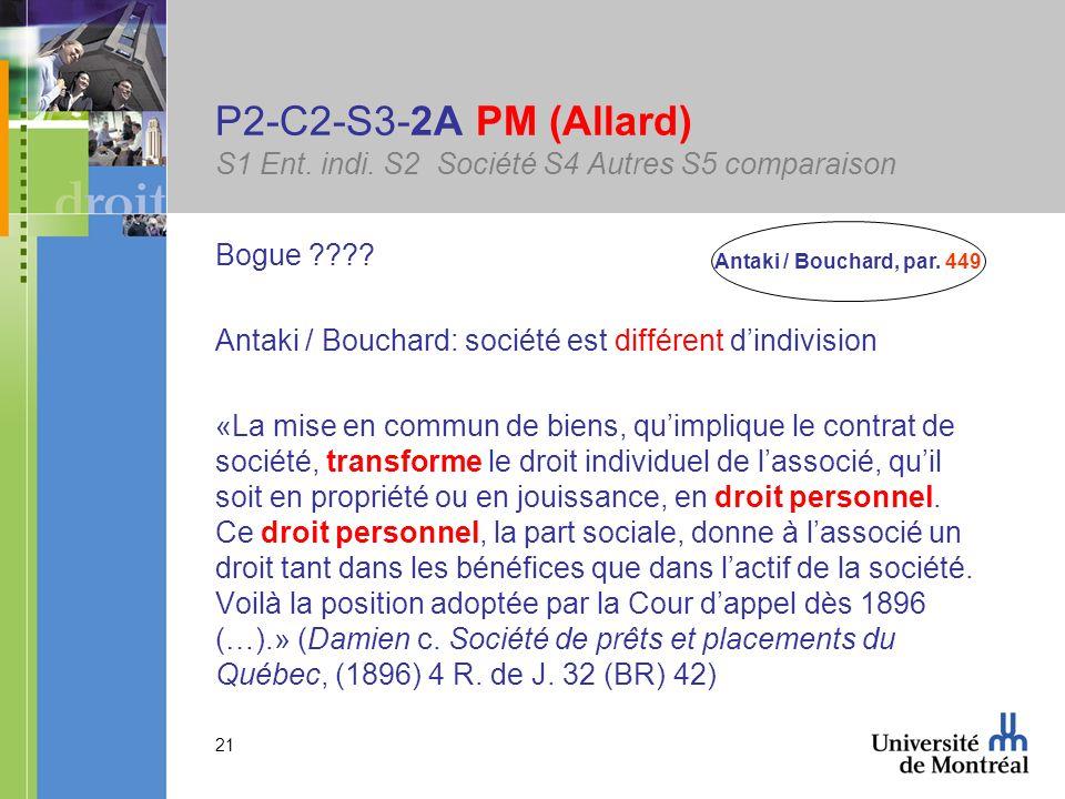 21 P2-C2-S3-2A PM (Allard) S1 Ent. indi. S2 Société S4 Autres S5 comparaison Bogue ???? Antaki / Bouchard: société est différent dindivision «La mise