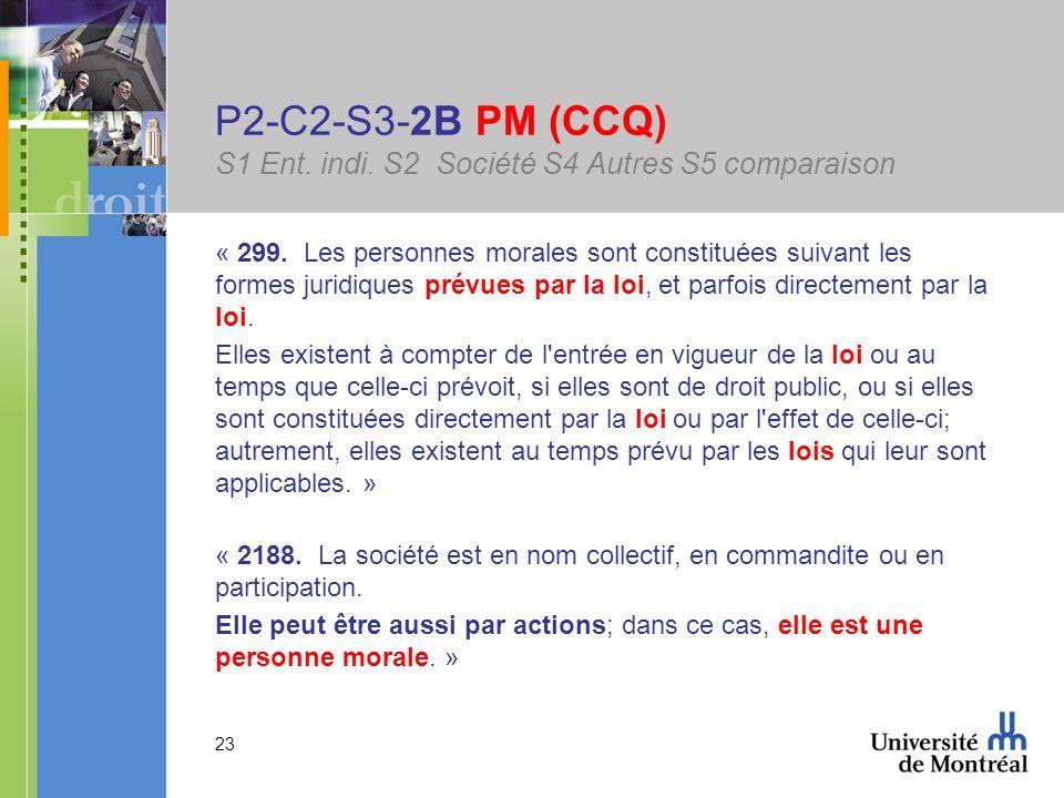23 P2-C2-S3-2B PM (CCQ) S1 Ent. indi. S2 Société S4 Autres S5 comparaison « 299. Les personnes morales sont constituées suivant les formes juridiques